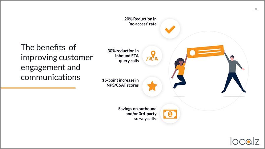 customer-engagement-benefits