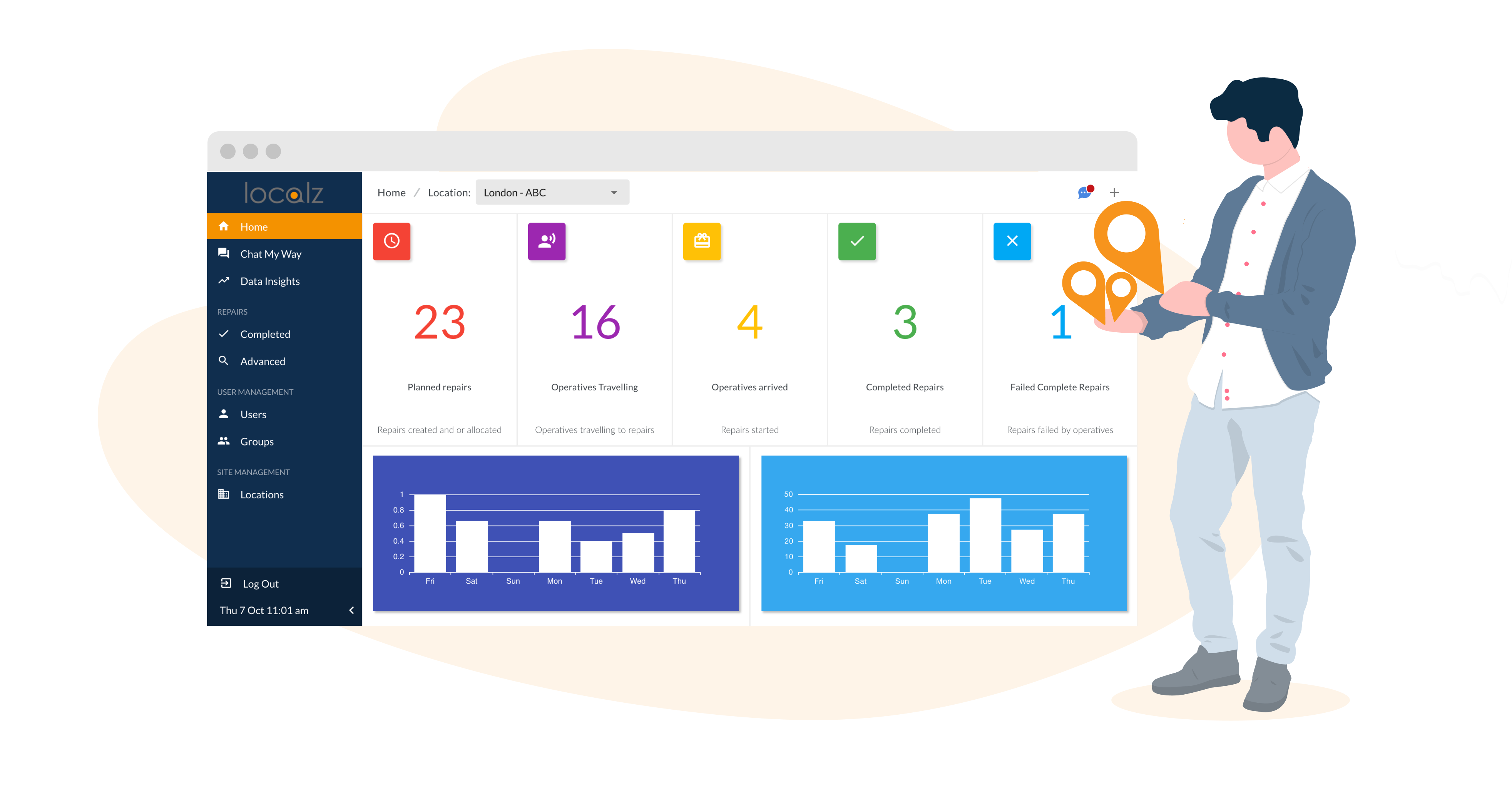 Localz Manage My Workforce last-mile operations and customer engagement dashboard