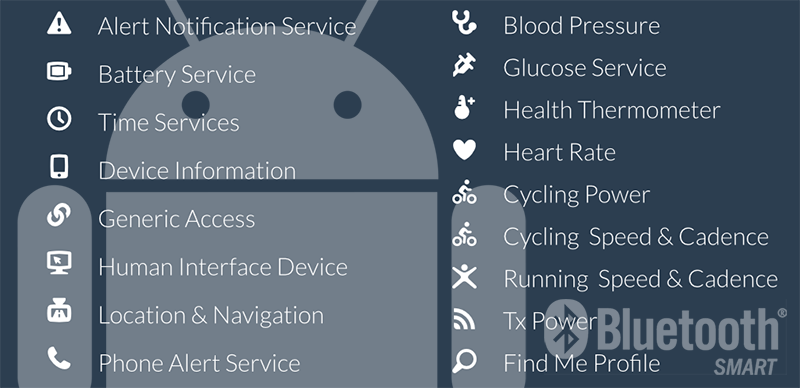 Bluetooth Smart (Low Energy) for Android