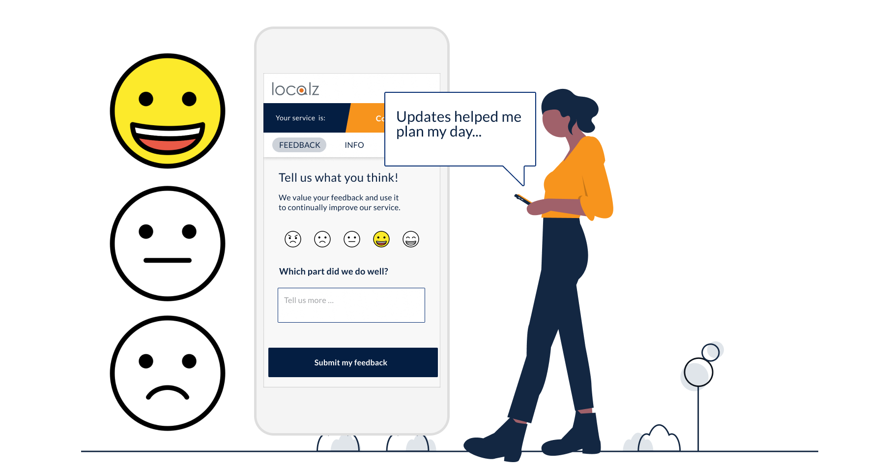 Rate My Experience real-time customer feedback for service appointments and deliveries from Localz